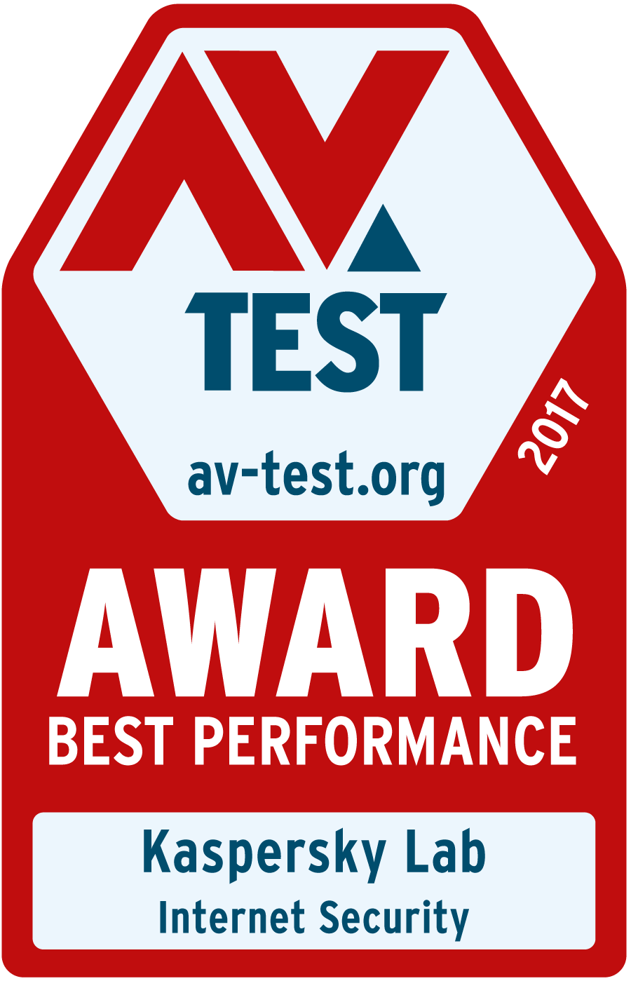 AV-Test Award: Best Performance