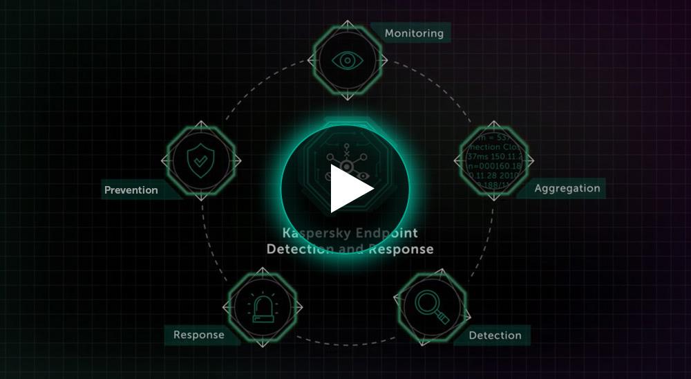 Kaspersky Endpoint Detection and Response (EDR)   Kaspersky