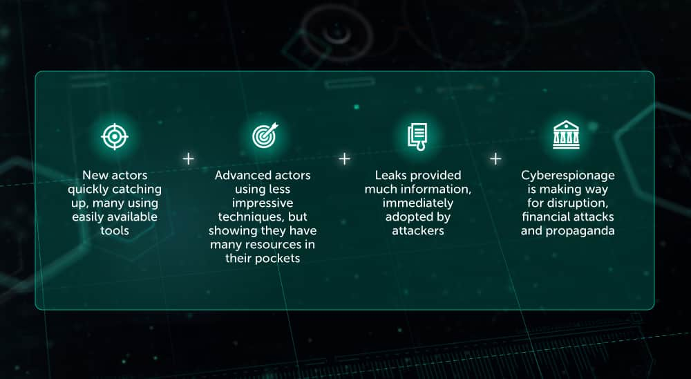 Kaspersky Apt Intelligence Reporting Advanced Persistent