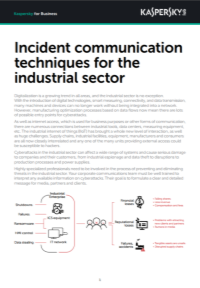 Kaspersky Incident Communications for Industrial sector