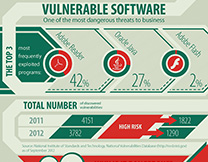 content/en-global/images/repository/isc/Kaspersky-Lab-Infographics-Vulnerable-software-thumbnail.jpg