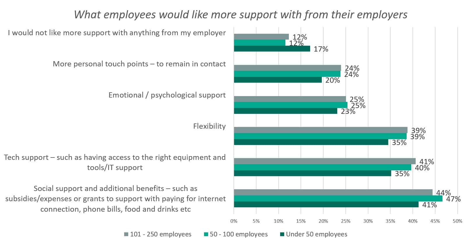 self-sufficient-staff-in-small-companies-need-employer-support-less-than-those-in-larger-firms.jpg