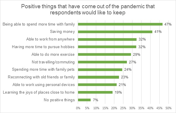 three-quarters-of-employees-never-want-to-return-to-pre-pandemic-traditional-work-paradigms.jpg