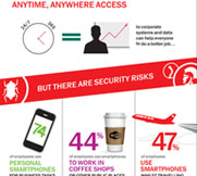 content/en-global/images/repository/smb/securing-mobile-and-byod-access-for-your-business-infographic.jpg