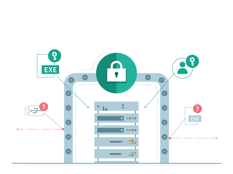 Small To Medium Business Security Kaspersky